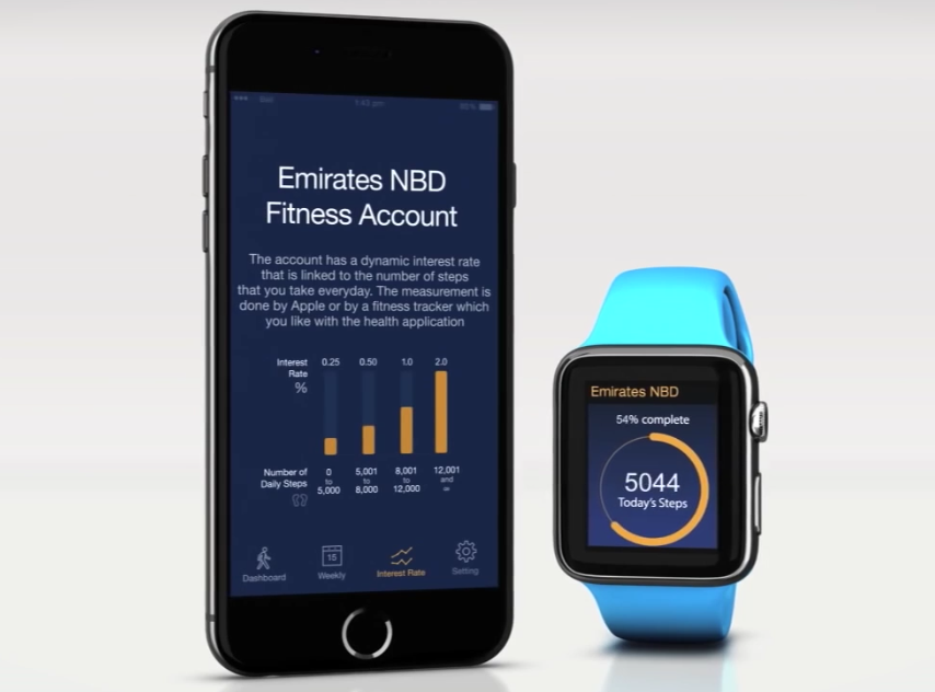 Emirates NBD Fitness Account