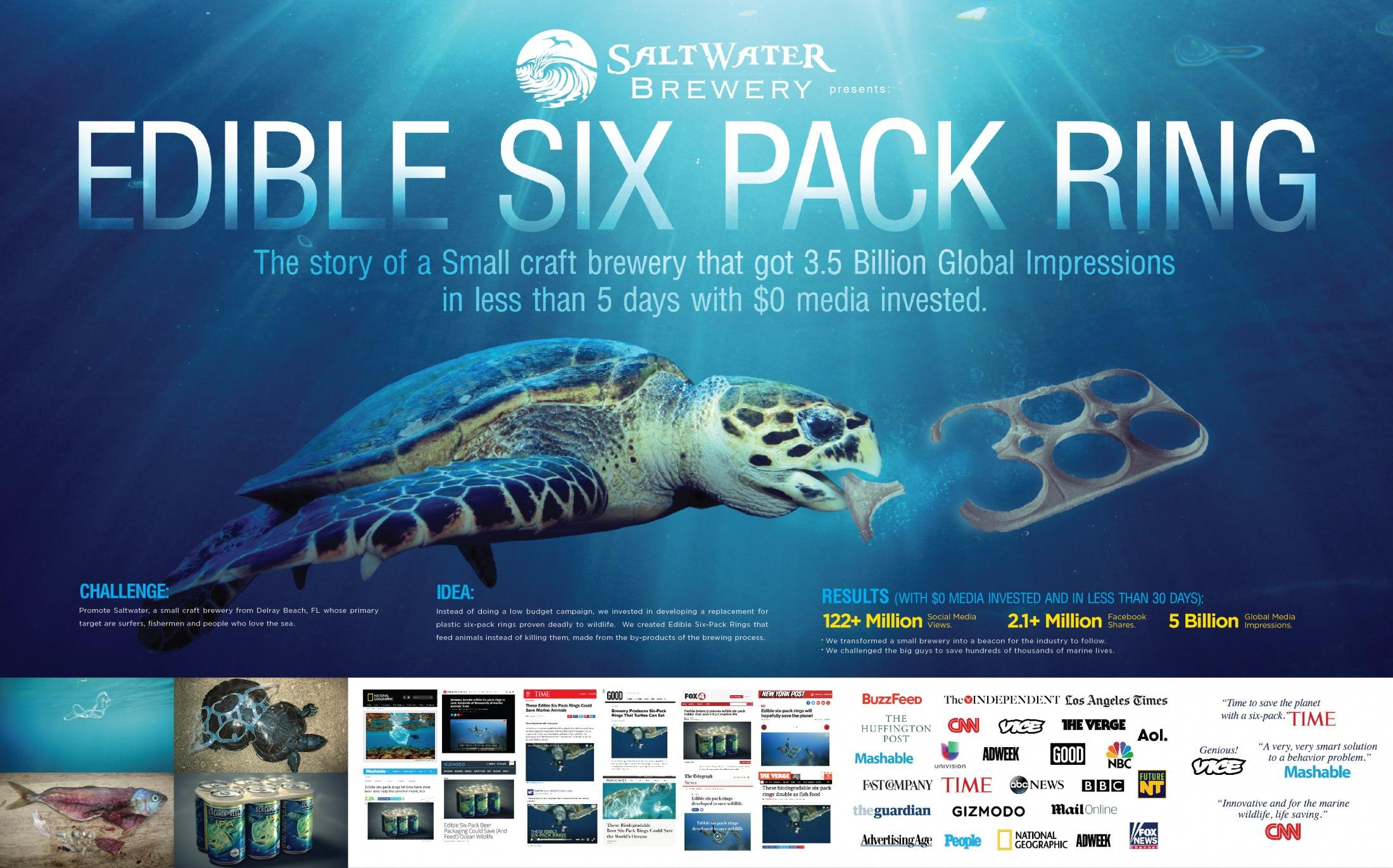 Saltwater Brewery Edible Six Pack Rings