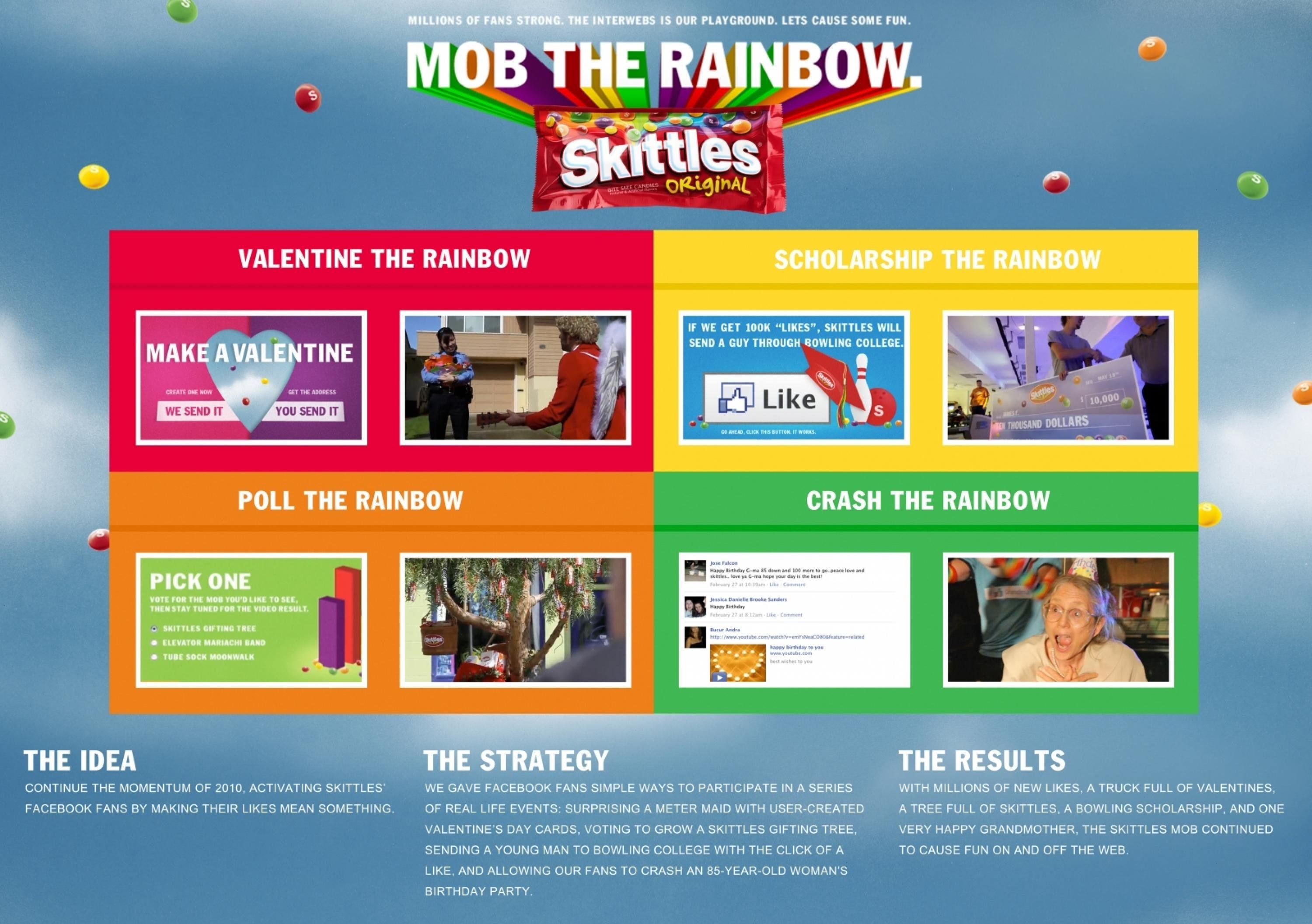 skittles mob the rainbow case study results